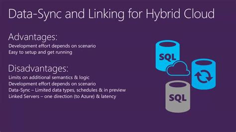 Hybrid Cloud Solutions with Microsoft Azure: For