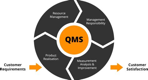 Quality Management System – National Cable Factory