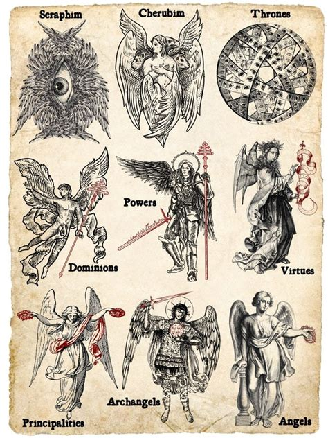 9 Choirs of Angels in 2020 | Satanic art, Esoteric art