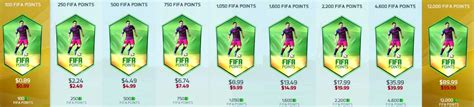 FIFA Points Guide for FIFA 16 Ultimate Team