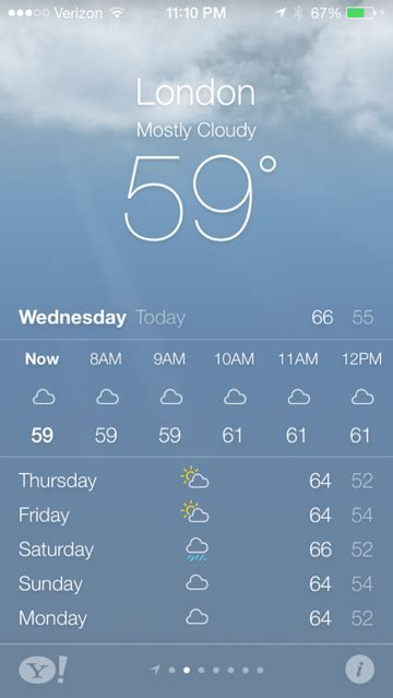 It's A Beautiful Day: Hands-On With Apple's Impressive iOS